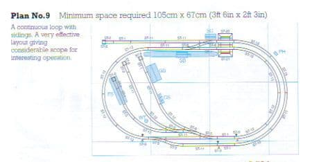 ST-PL9 Peco: Complete Track package for Peco Setrack Plan #9